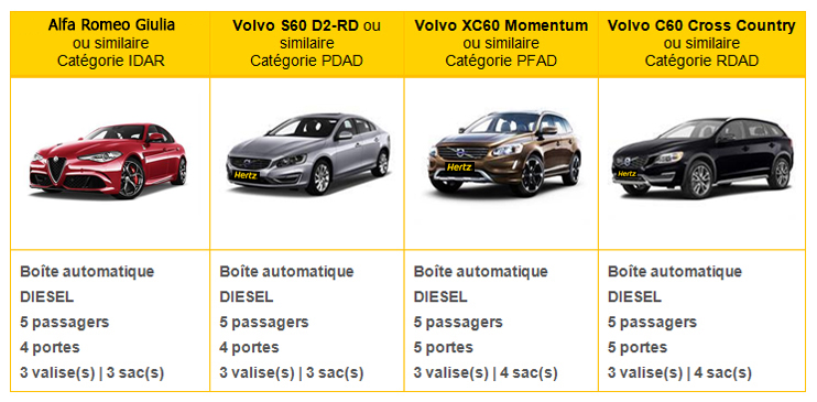 Categorie voiture de location hertz - Comparatif location voiture guadeloupe ...